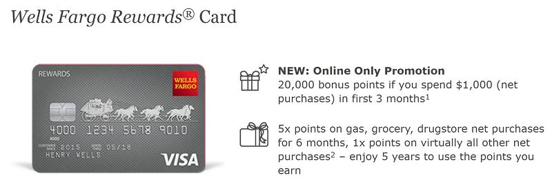 Wells Fargo Rewards