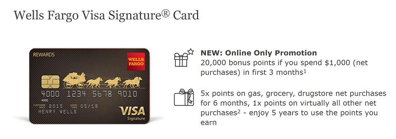 Wells Fargo Visa Bonus