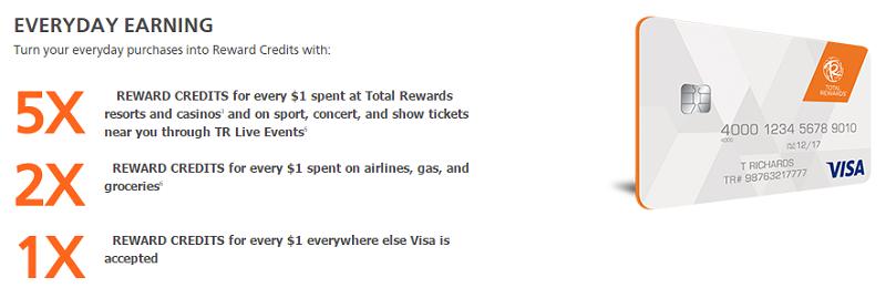 Total Rewards Visa Card