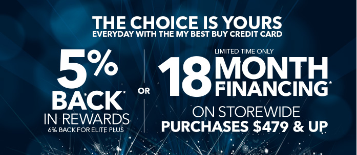 Best Buy Credit Card Review 5 Back On Best Buy Purchases 3 Back On Gas And Groceries 2 Back On Dining No Annual Fee