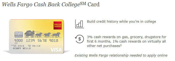 Wells Fargo Cash Back College Card Review: 12% Cash Back on Gas and