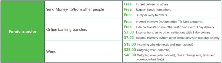 TD Bank Convenience Checking Account - $150 Cash Bonus